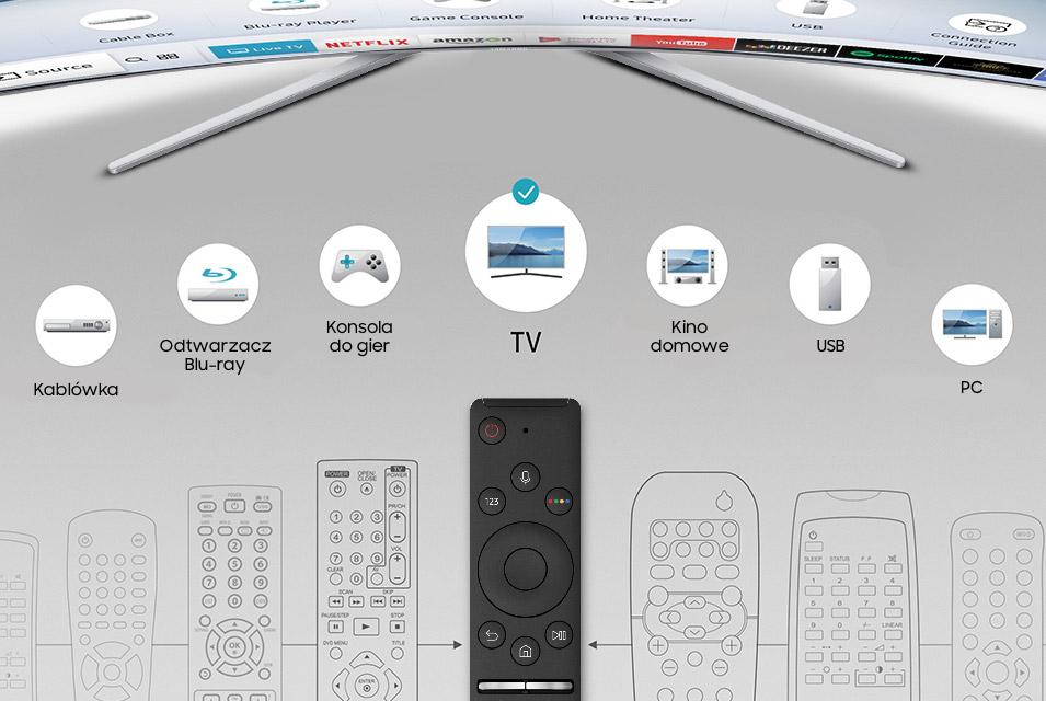Samsung egy távoli legtöbb készülékhez.  Intelligens vezérlés